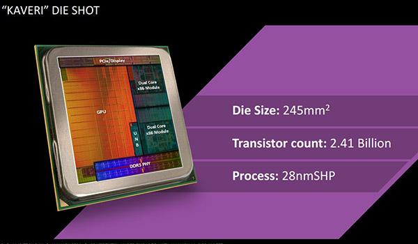 APU های سری 7000 ایامدی یعنی کاوری با 2.4 میلیارد ترانزیستور