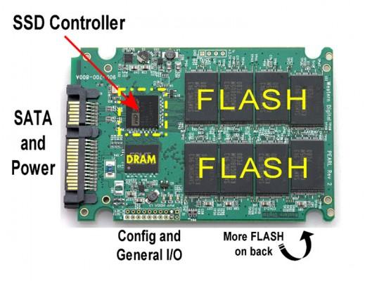 کنترلر SSD و تراشههای حافظهی فلش NAND