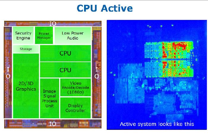 تعداد ترانزیستور و تراکم آن در تراشههای اپل و اینتل چه ارتباطی با عملکرد تراشه دارد؟