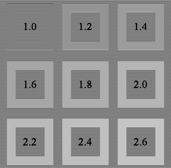 گاما، دقت گاما یا Gamma Accuracy در مانیتور، تلویزیون و نمایشگر چیست و چطور تنظیم میشود؟