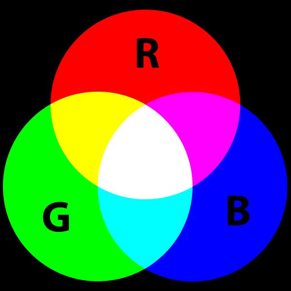 ترکیب نورها یا ترکیب جمعی