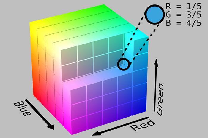 RGB به صورت سه بعدی