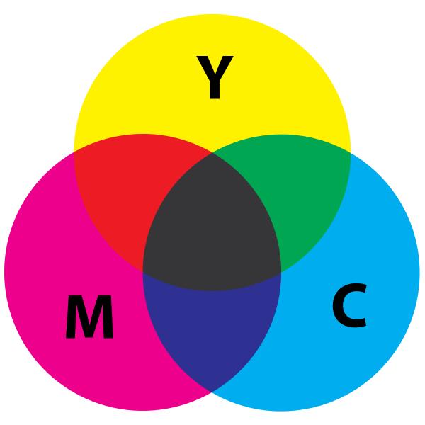 ترکیب جذبکنندههای نور یا ترکیب تفریقی