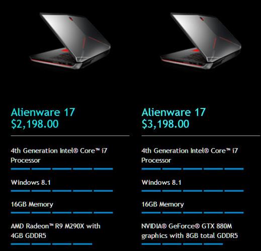 سخت افزار و قیمت لپتاپ 17 اینچی Alienware