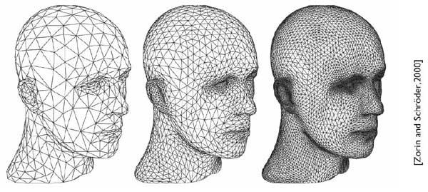 مش یا شبکهی مثلثها در ساخت مدل سر انسان