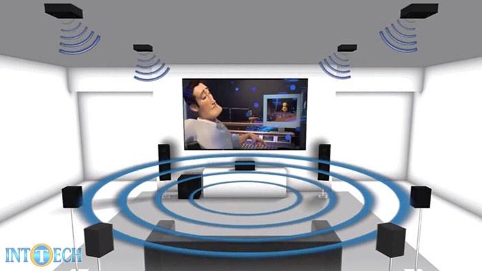 با دالبی اتموس آشنا شویم، تکنولوژی صوتی Dolby Atmos و آیندهی سیستمهای صوتی