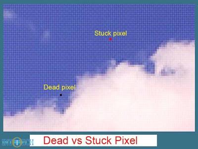 پیکسل مرده یا سوخته در برابر پیکسل گیر یا به جای مانده