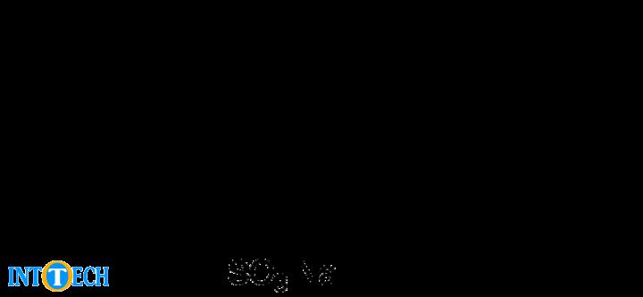 مولکول دودسیلبنزنسولفونات در یک مادهی شوینده