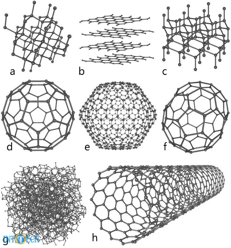 ساختار شبکهای از اتمهای کربن بسیار متنوع است.