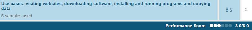 امتیاز AV-TEST به ویندوز دیفندر از نظر سبک بودن