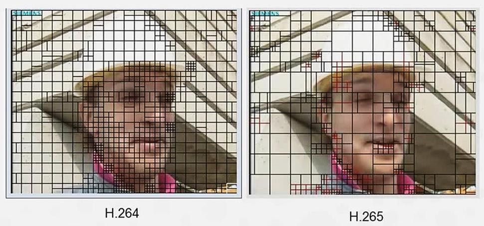 تقسیم تصویر به بلوکهای بزرگتر برای شناسایی تشابهات بیشتر، مقایسهی H.265 نسبت به H.264