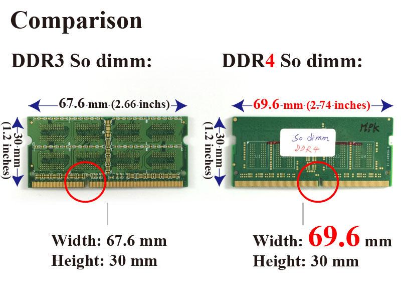 رم SO-DIMM (لپتاپی) DDR3 و DDR4