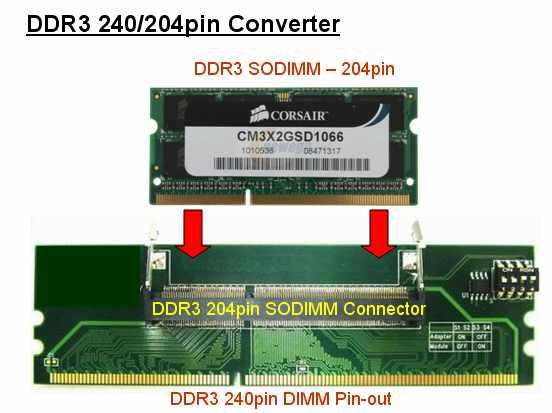 تبدیل رم لپتاپی به دستاپی با مبدل 204 به 240 پین (نوع DDR3)