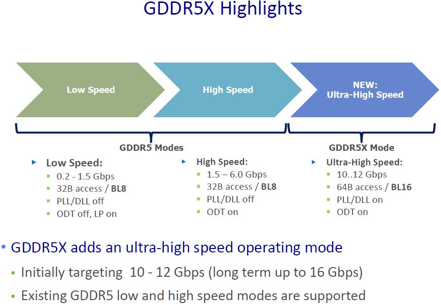 سه حالت عملکردی GDDR5X