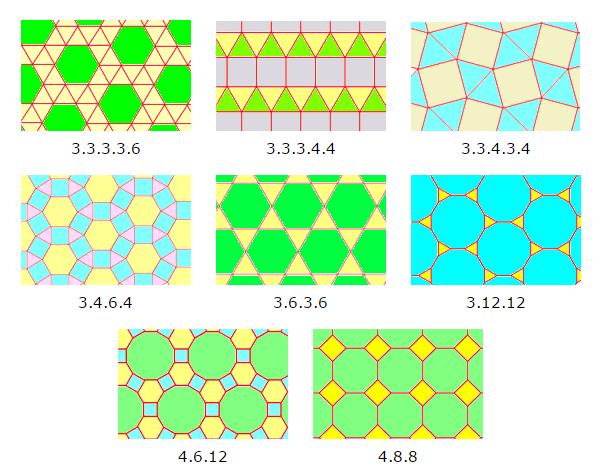 آشنایی با Tessellation (تسلیشن) و نگاشت جابجایی (Displacement Mapping) برای بهبود گرافیک بازیها